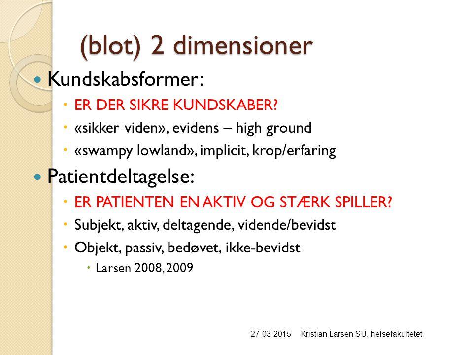 (blot) 2 dimensioner 27-03-2015Kristian Larsen SU, helsefakultetet Kundskabsformer:  ER DER SIKRE KUNDSKABER.