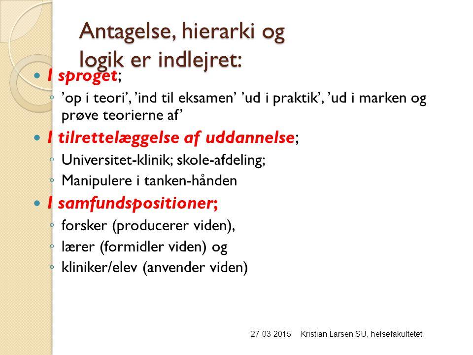 Antagelse, hierarki og logik er indlejret: 27-03-2015Kristian Larsen SU, helsefakultetet I sproget; ◦ 'op i teori', 'ind til eksamen' 'ud i praktik', 'ud i marken og prøve teorierne af' I tilrettelæggelse af uddannelse; ◦ Universitet-klinik; skole-afdeling; ◦ Manipulere i tanken-hånden I samfundspositioner; ◦ forsker (producerer viden), ◦ lærer (formidler viden) og ◦ kliniker/elev (anvender viden)