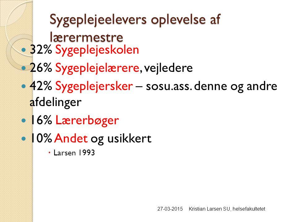 Sygeplejeelevers oplevelse af lærermestre 27-03-2015Kristian Larsen SU, helsefakultetet 32% Sygeplejeskolen 26% Sygeplejelærere, vejledere 42% Sygeplejersker – sosu.ass.