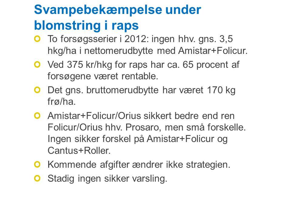 Svampebekæmpelse under blomstring i raps To forsøgsserier i 2012: ingen hhv.