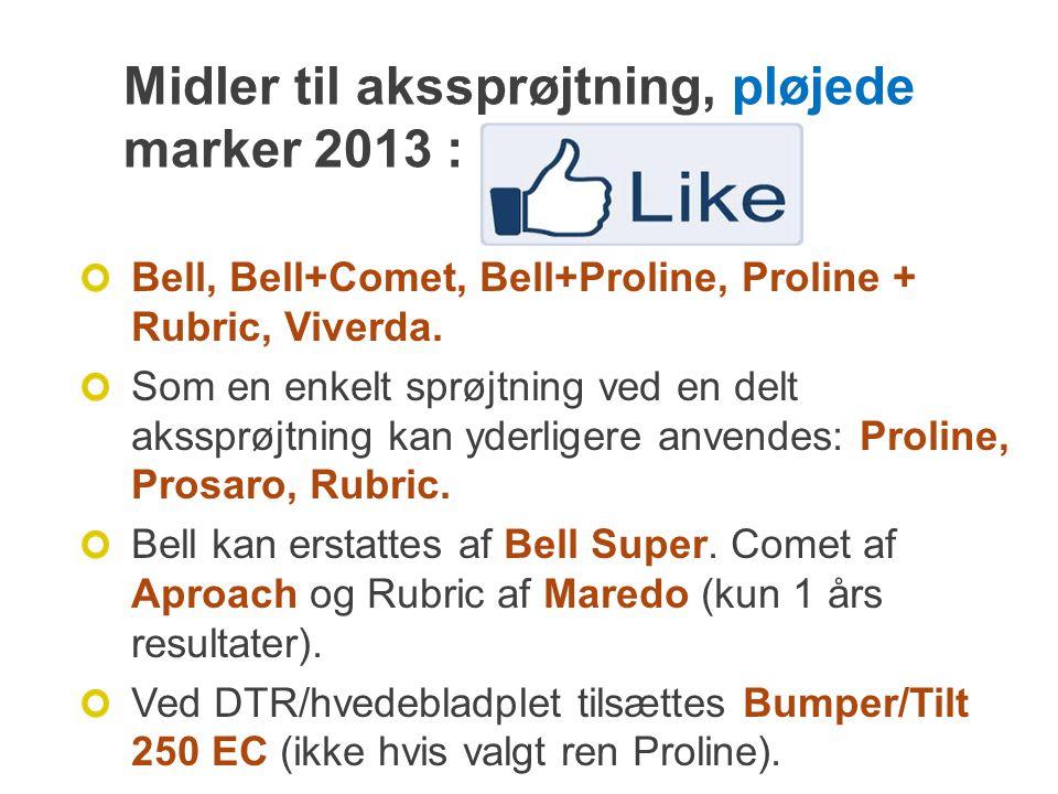Midler til akssprøjtning, pløjede marker 2013 : Bell, Bell+Comet, Bell+Proline, Proline + Rubric, Viverda.