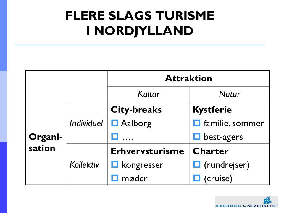 FLERE SLAGS TURISME I NORDJYLLAND Attraktion KulturNatur Organi- sation Individuel City-breaks  Aalborg  ….