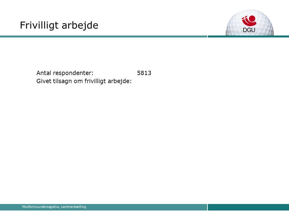 Medlemsundersøgelse, sammentælling Frivilligt arbejde Antal respondenter: 5813 Givet tilsagn om frivilligt arbejde: