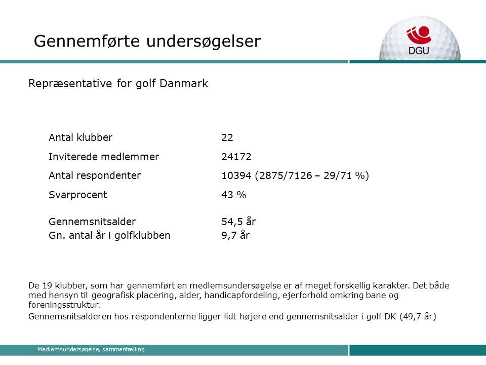 Medlemsundersøgelse, sammentælling Gennemførte undersøgelser Repræsentative for golf Danmark De 19 klubber, som har gennemført en medlemsundersøgelse er af meget forskellig karakter.