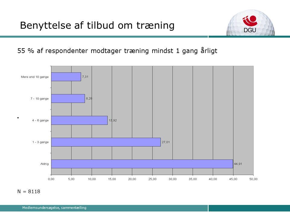 Medlemsundersøgelse, sammentælling Benyttelse af tilbud om træning 55 % af respondenter modtager træning mindst 1 gang årligt N = 8118