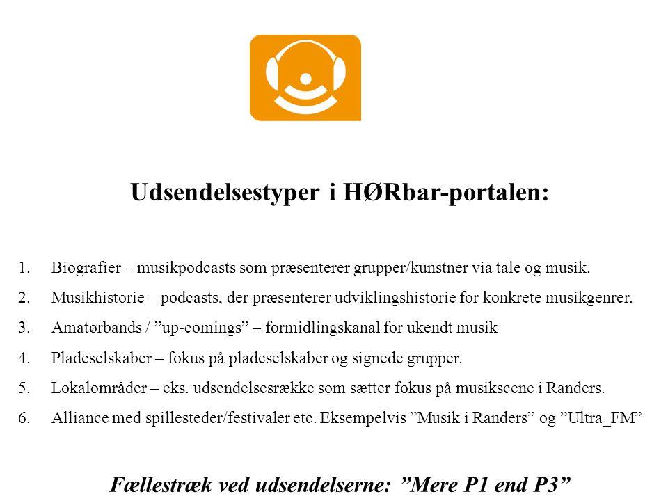 Udsendelsestyper i HØRbar-portalen: 1.Biografier – musikpodcasts som præsenterer grupper/kunstner via tale og musik.