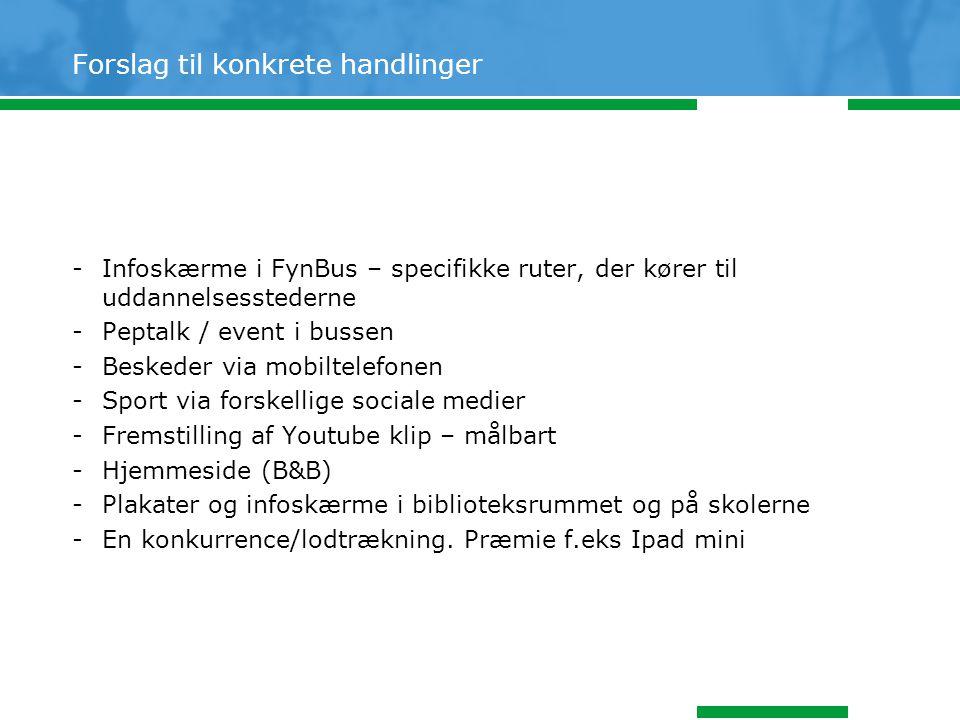 Forslag til konkrete handlinger -Infoskærme i FynBus – specifikke ruter, der kører til uddannelsesstederne -Peptalk / event i bussen -Beskeder via mobiltelefonen -Sport via forskellige sociale medier -Fremstilling af Youtube klip – målbart -Hjemmeside (B&B) -Plakater og infoskærme i biblioteksrummet og på skolerne -En konkurrence/lodtrækning.