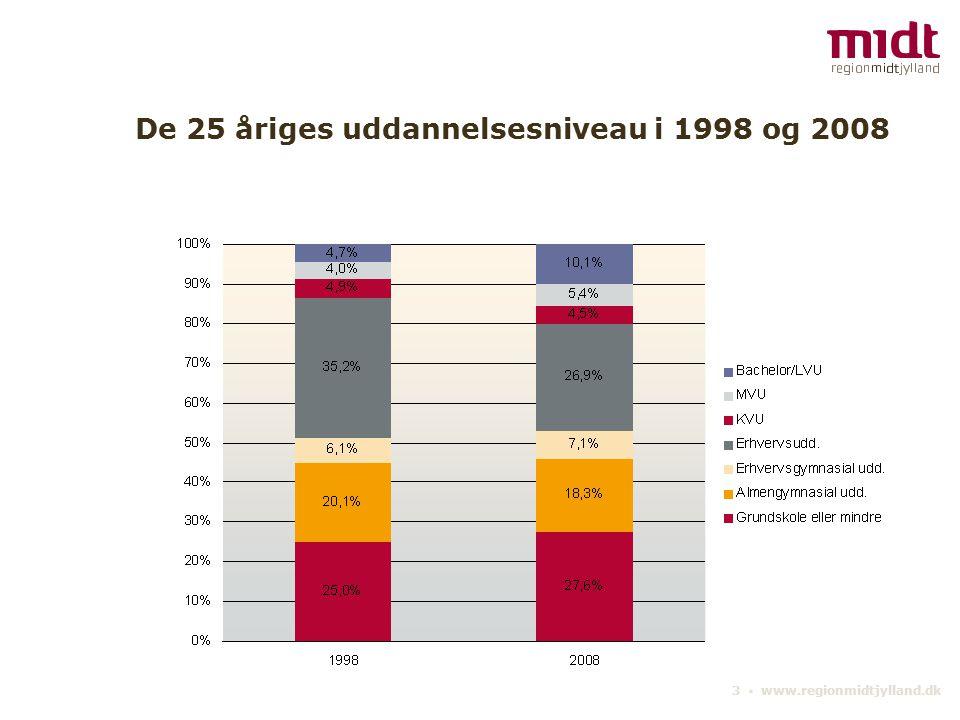 3 ▪ www.regionmidtjylland.dk De 25 åriges uddannelsesniveau i 1998 og 2008