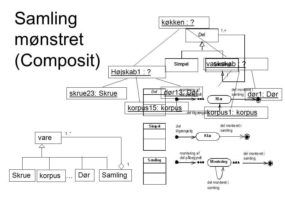 Samling mønstret (Composit) vare korpus Dør Skrue … Samling 1..* 1 køkken : .