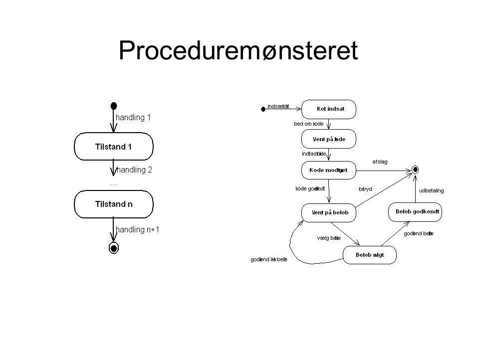 Proceduremønsteret