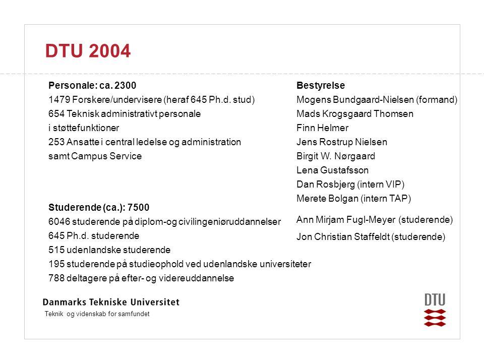 Teknik og videnskab for samfundet DTU 2004 Personale: ca.