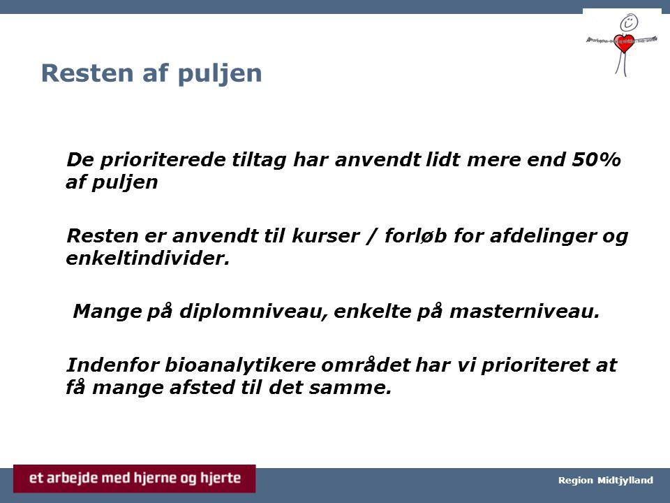 Århus Universitetshospital, Århus Sygehus Region Midtjylland Resten af puljen De prioriterede tiltag har anvendt lidt mere end 50% af puljen Resten er anvendt til kurser / forløb for afdelinger og enkeltindivider.