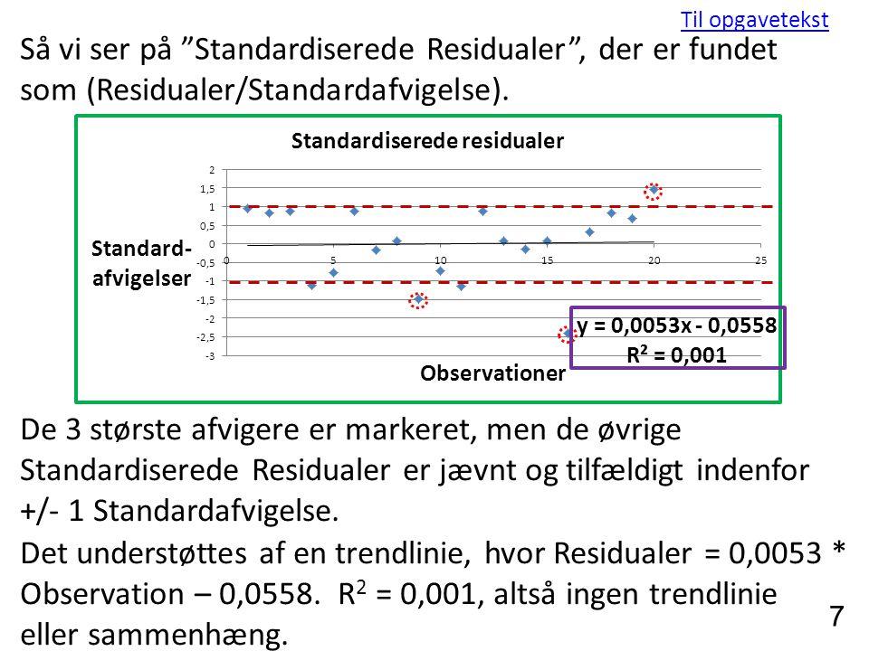Så vi ser på Standardiserede Residualer , der er fundet som (Residualer/Standardafvigelse).