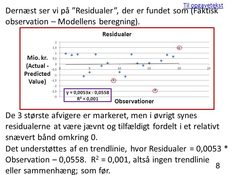 Dernæst ser vi på Residualer , der er fundet som (Faktisk observation – Modellens beregning).
