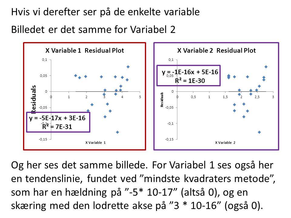 Hvis vi derefter ser på de enkelte variable Og her ses det samme billede.