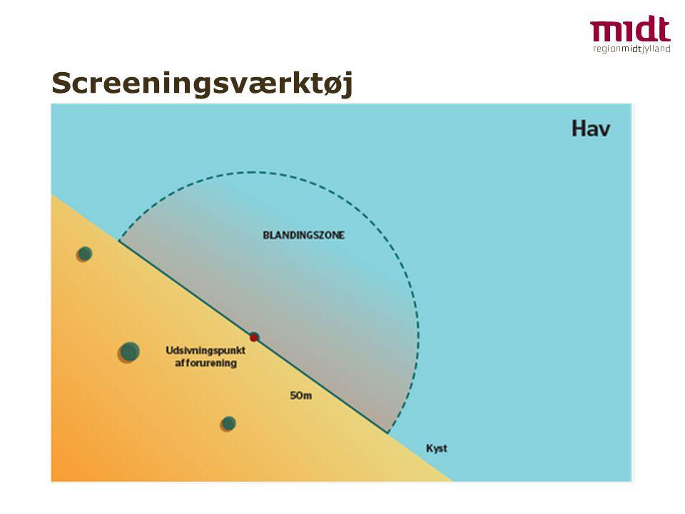 Screeningsværktøj Blandingszone Fortynding Bredde Dybde Vandføring Bundhældning