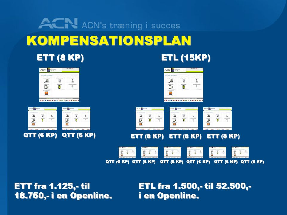 KOMPENSATIONSPLAN KOMPENSATIONSPLAN ETT fra 1.125,- til 18.750,- i en Openline.