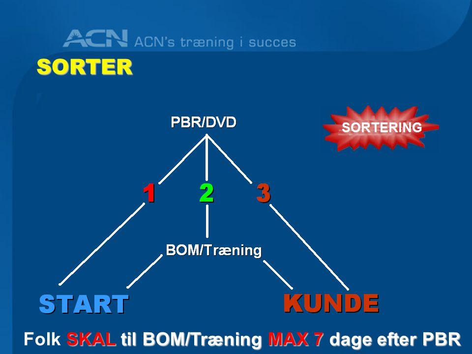 SORTER SKAL til BOM/Træning MAX 7 dage efter PBR Folk SKAL til BOM/Træning MAX 7 dage efter PBR