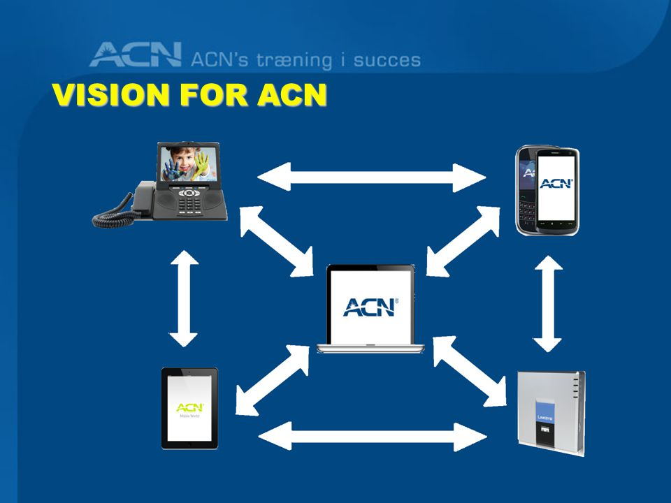 VISION FOR ACN