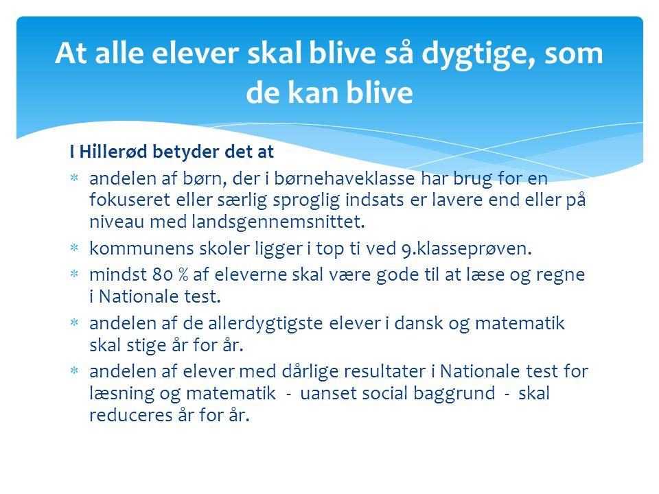 I Hillerød betyder det at  andelen af børn, der i børnehaveklasse har brug for en fokuseret eller særlig sproglig indsats er lavere end eller på niveau med landsgennemsnittet.