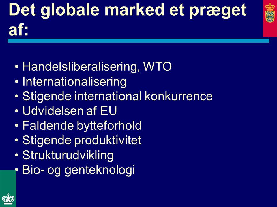 Det globale marked et præget af: Handelsliberalisering, WTO Internationalisering Stigende international konkurrence Udvidelsen af EU Faldende bytteforhold Stigende produktivitet Strukturudvikling Bio- og genteknologi