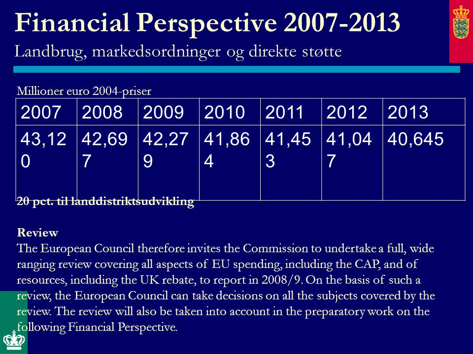 Financial Perspective 2007-2013 Landbrug, markedsordninger og direkte støtte Millioner euro 2004-priser 20 pct.