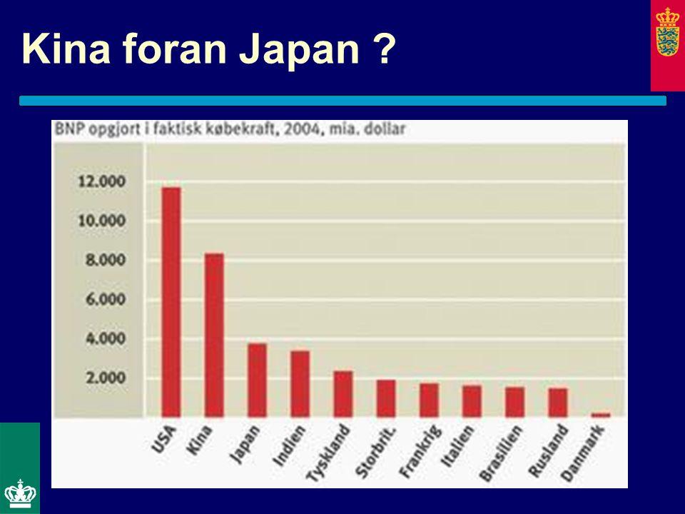 Kina foran Japan