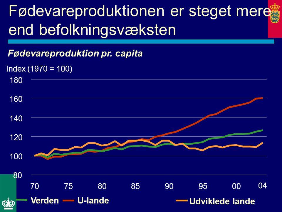 Fødevareproduktionen er steget mere end befolkningsvæksten Fødevareproduktion pr.