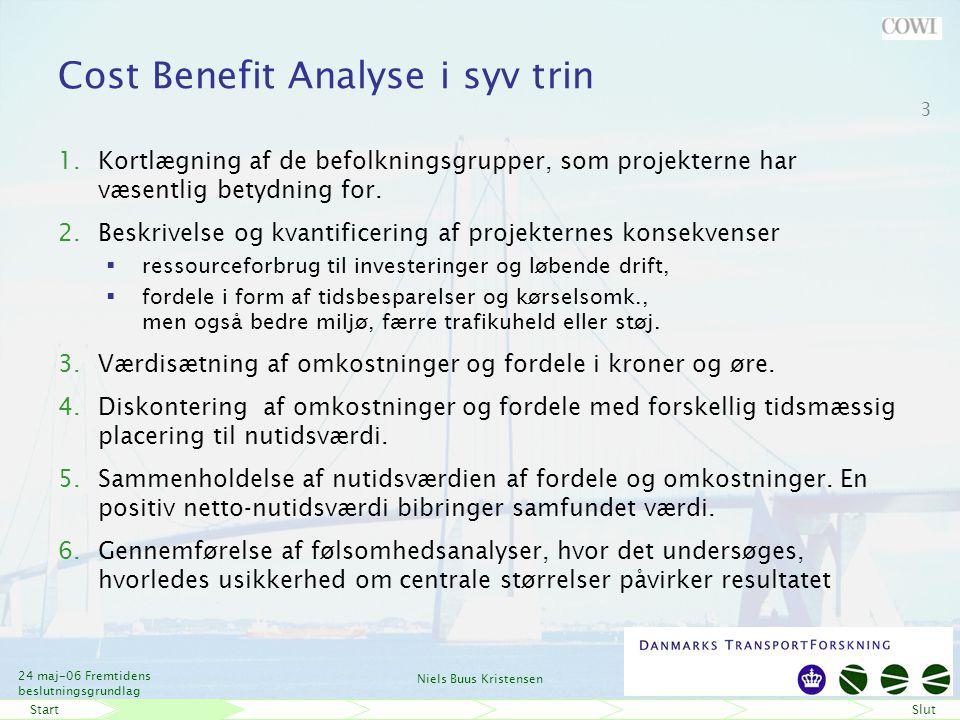 StartSlut 24 maj-06 Fremtidens beslutningsgrundlag Niels Buus Kristensen 3 Cost Benefit Analyse i syv trin 1.Kortlægning af de befolkningsgrupper, som projekterne har væsentlig betydning for.