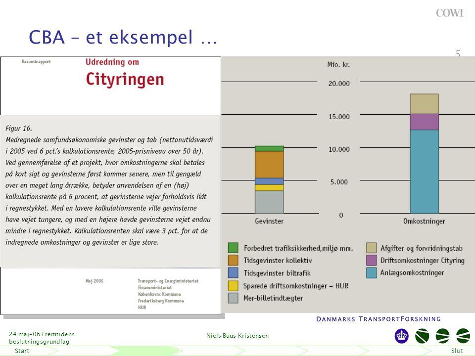 StartSlut 24 maj-06 Fremtidens beslutningsgrundlag Niels Buus Kristensen 5 CBA – et eksempel …