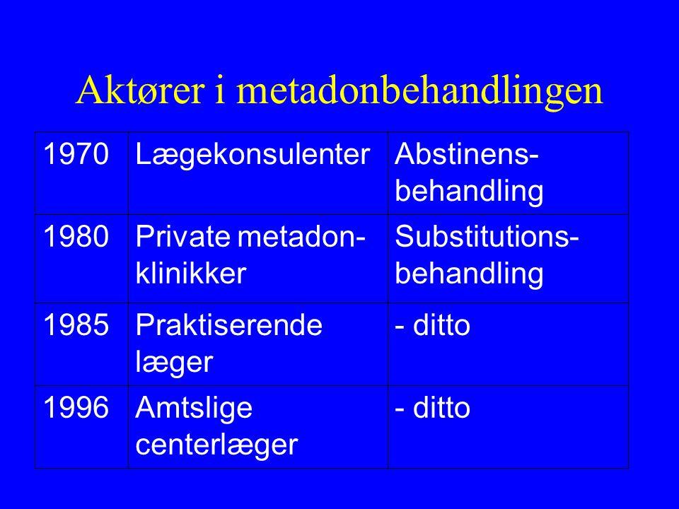 Aktører i metadonbehandlingen - dittoAmtslige centerlæger 1996 - dittoPraktiserende læger 1985 Substitutions- behandling Private metadon- klinikker 1980 Abstinens- behandling Lægekonsulenter1970