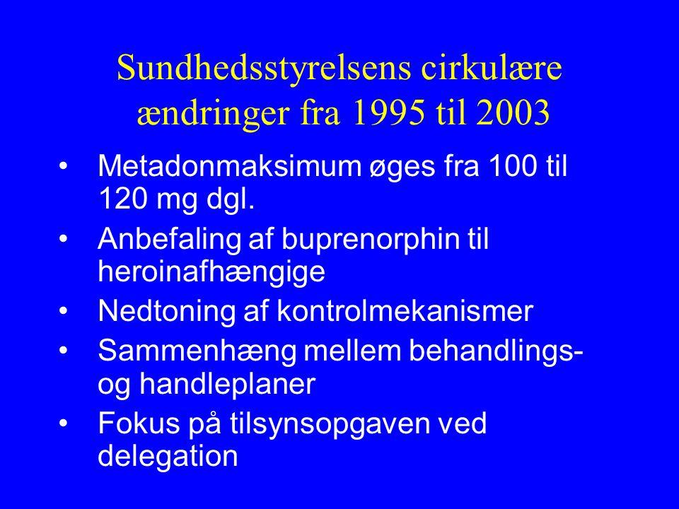 Sundhedsstyrelsens cirkulære ændringer fra 1995 til 2003 Metadonmaksimum øges fra 100 til 120 mg dgl.