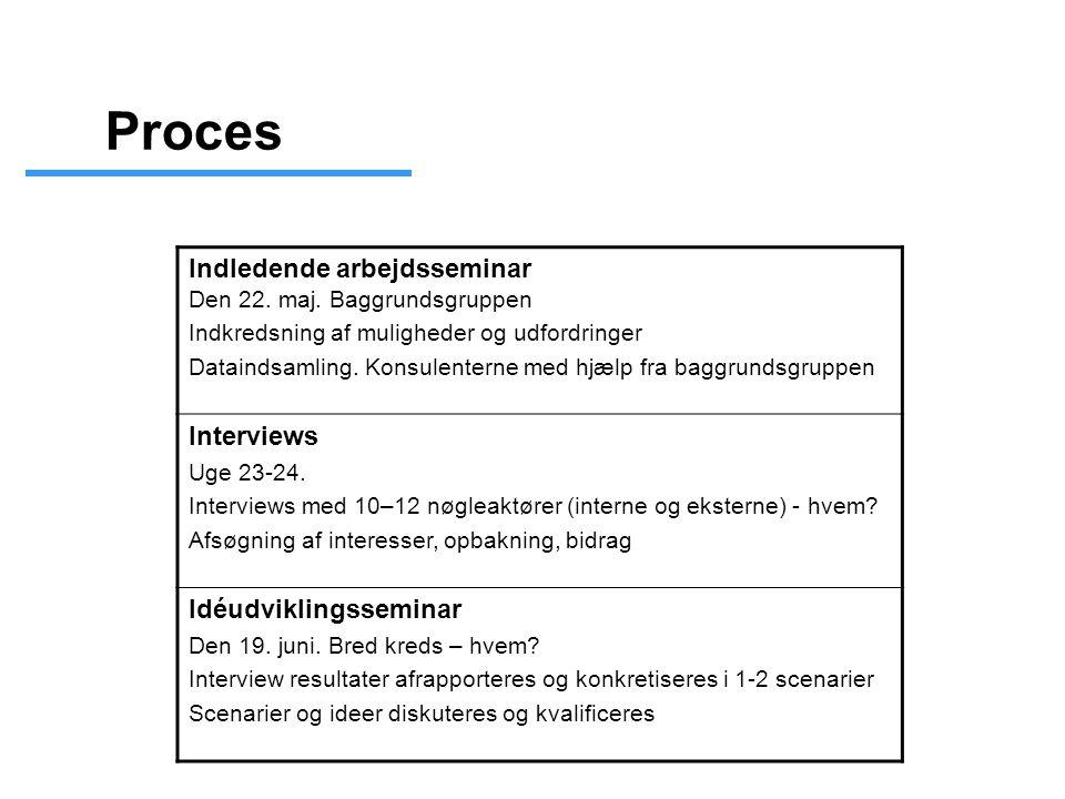 Proces Indledende arbejdsseminar Den 22. maj.