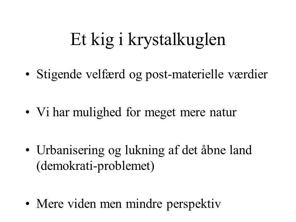 Et kig i krystalkuglen Stigende velfærd og post-materielle værdier Vi har mulighed for meget mere natur Urbanisering og lukning af det åbne land (demokrati-problemet) Mere viden men mindre perspektiv
