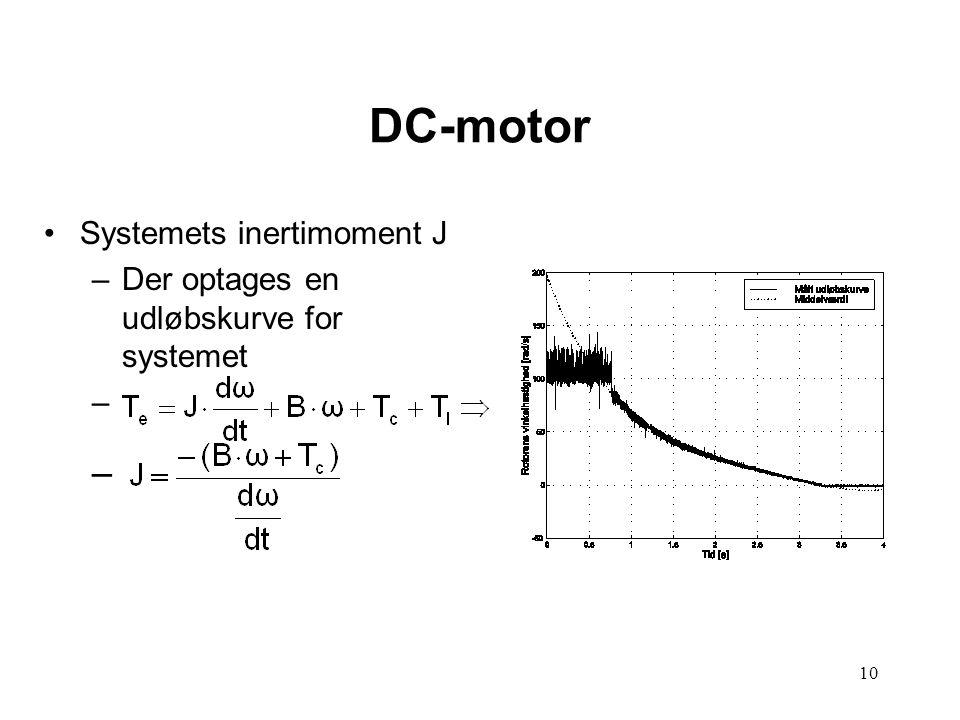 10 DC-motor Systemets inertimoment J –Der optages en udløbskurve for systemet –