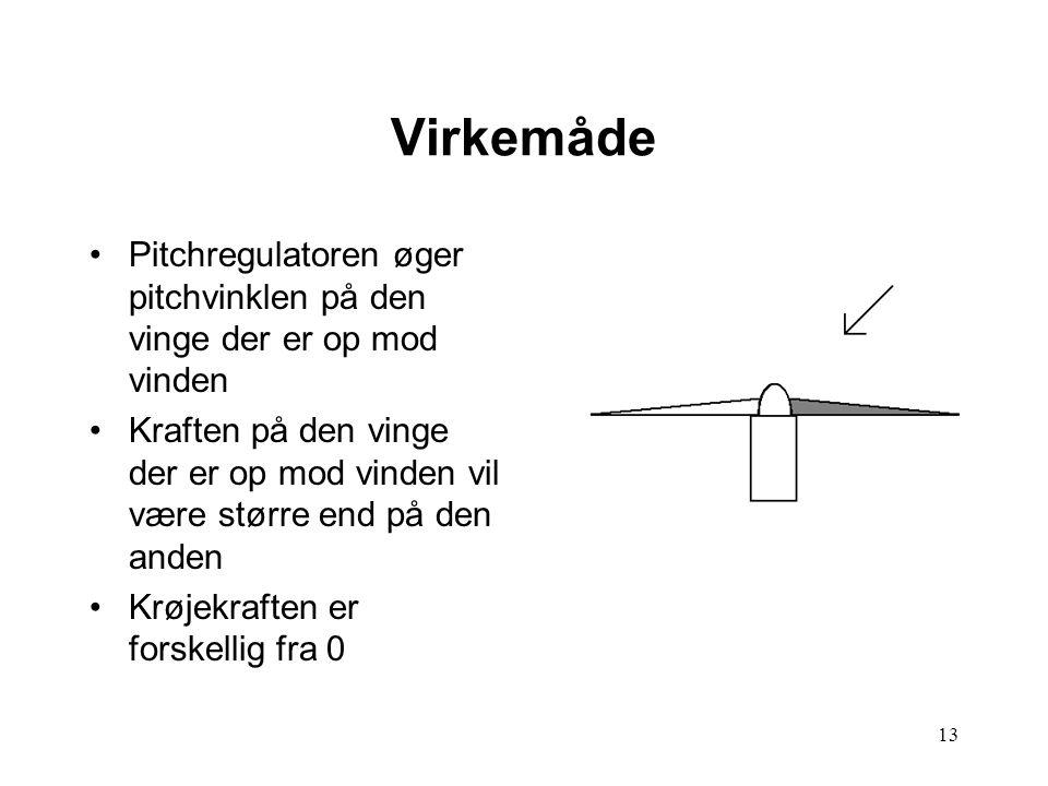 13 Virkemåde Pitchregulatoren øger pitchvinklen på den vinge der er op mod vinden Kraften på den vinge der er op mod vinden vil være større end på den anden Krøjekraften er forskellig fra 0