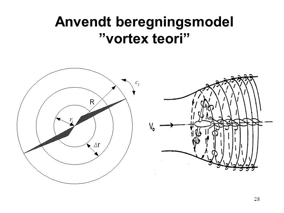 28 Anvendt beregningsmodel vortex teori