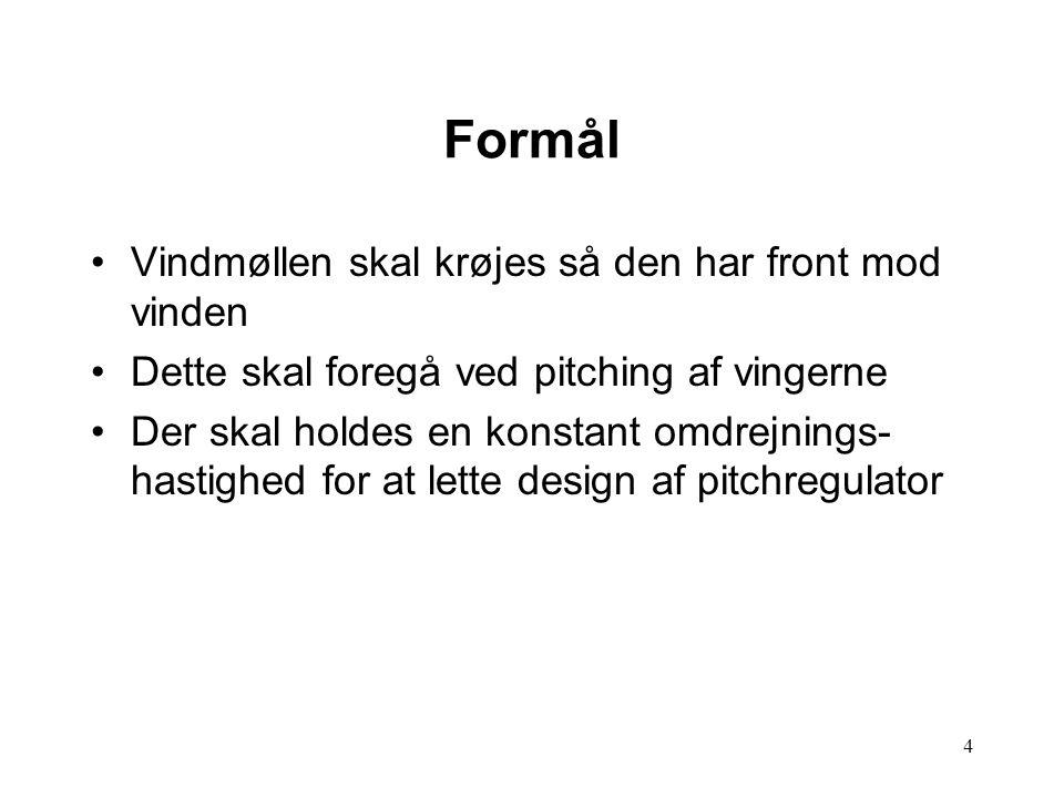 4 Formål Vindmøllen skal krøjes så den har front mod vinden Dette skal foregå ved pitching af vingerne Der skal holdes en konstant omdrejnings- hastighed for at lette design af pitchregulator