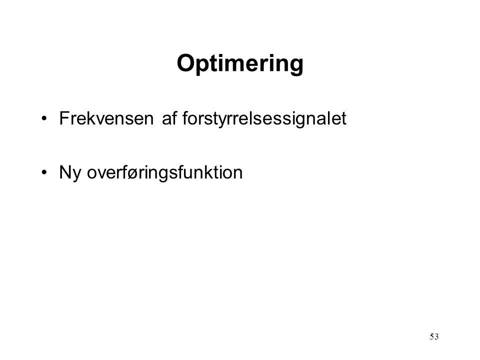 53 Optimering Frekvensen af forstyrrelsessignalet Ny overføringsfunktion
