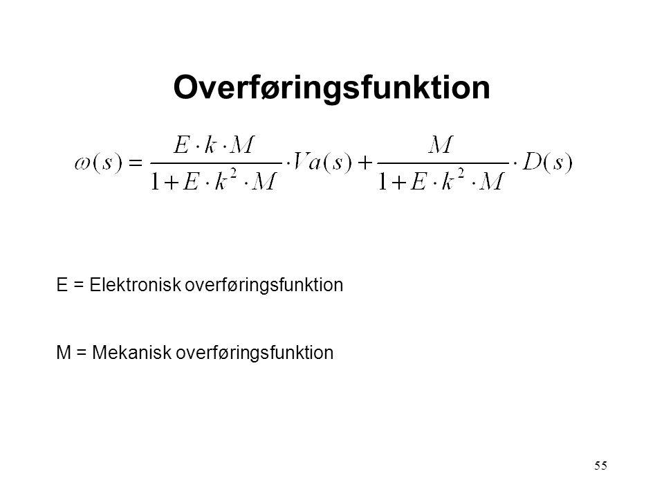55 Overføringsfunktion E = Elektronisk overføringsfunktion M = Mekanisk overføringsfunktion
