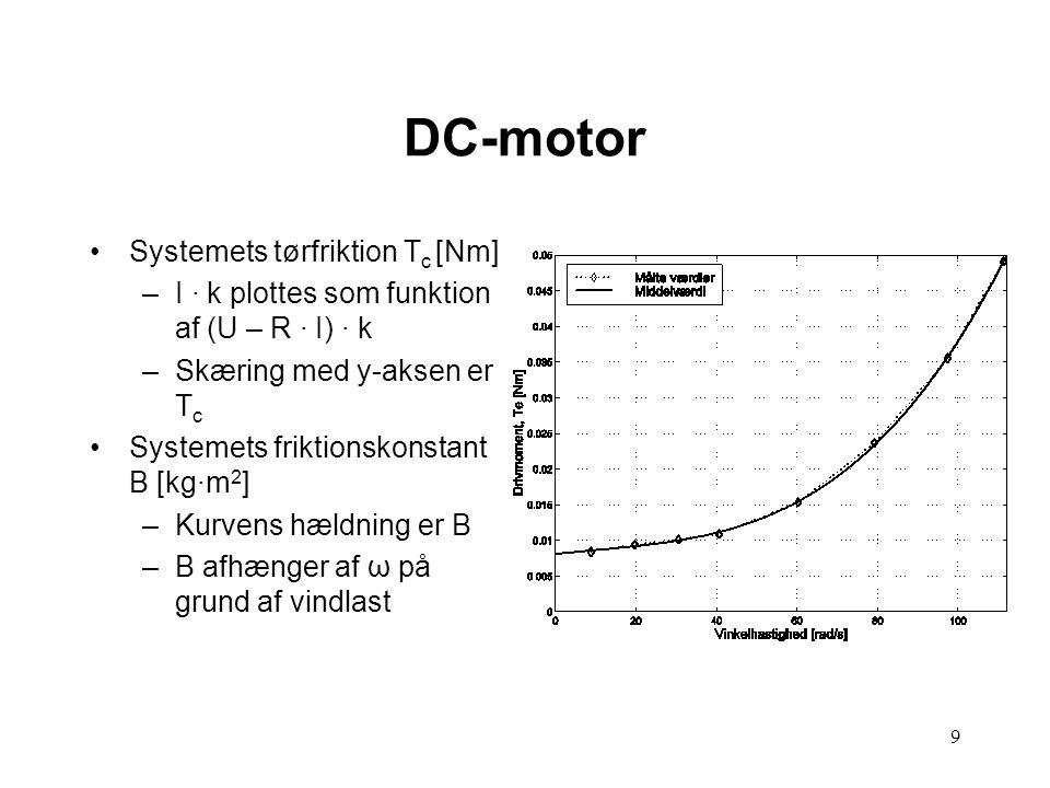 9 Systemets tørfriktion T c [Nm] –I · k plottes som funktion af (U – R · I) · k –Skæring med y-aksen er T c Systemets friktionskonstant B [kg·m 2 ] –Kurvens hældning er B –B afhænger af ω på grund af vindlast