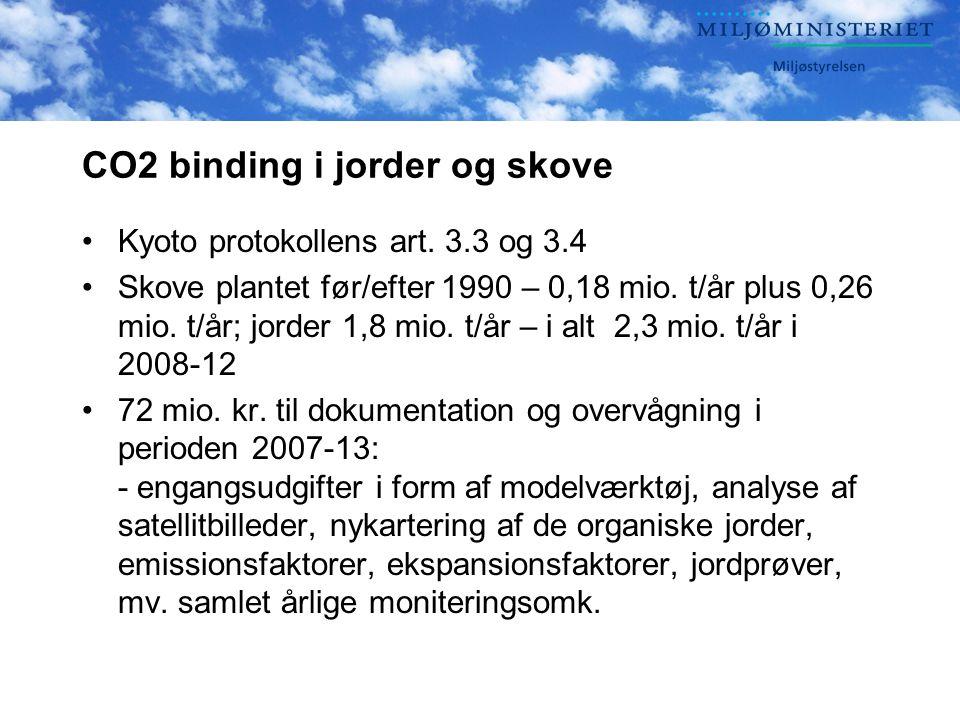 CO2 binding i jorder og skove Kyoto protokollens art.