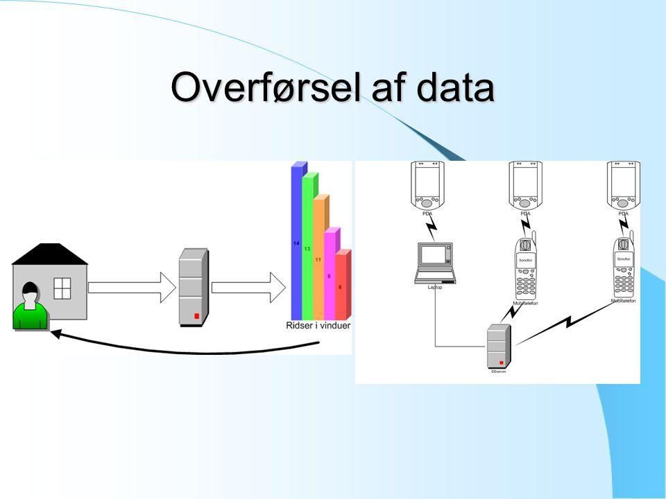 Overførsel af data