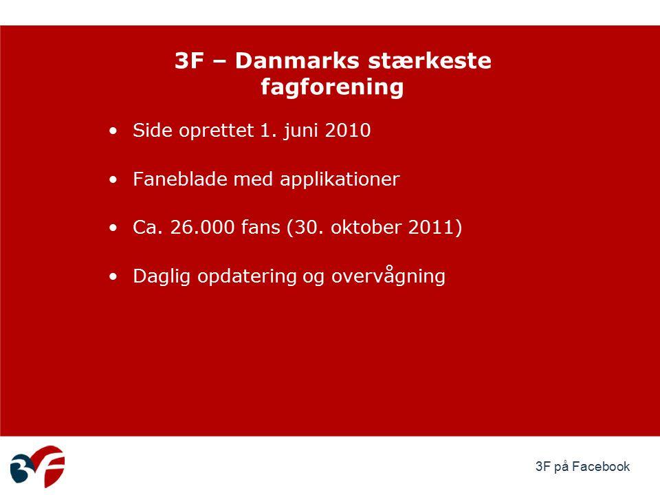 3F på Facebook Side oprettet 1. juni 2010 Faneblade med applikationer Ca.