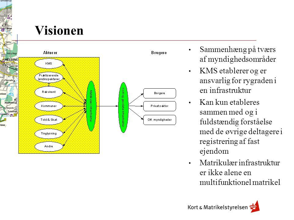 Visionen Sammenhæng på tværs af myndighedsområder KMS etablerer og er ansvarlig for rygraden i en infrastruktur Kan kun etableres sammen med og i fuldstændig forståelse med de øvrige deltagere i registrering af fast ejendom Matrikulær infrastruktur er ikke alene en multifunktionel matrikel