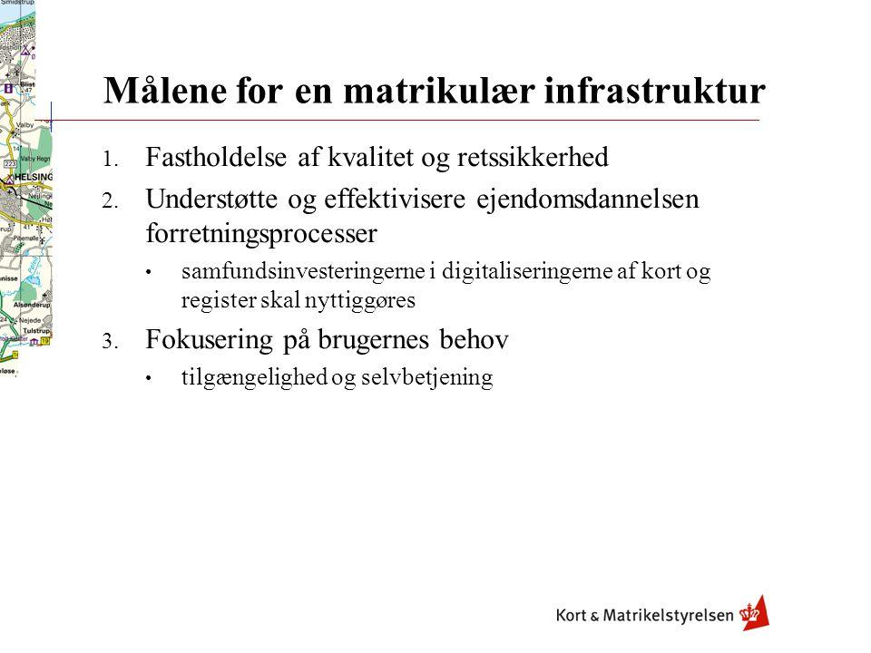 Målene for en matrikulær infrastruktur 1. Fastholdelse af kvalitet og retssikkerhed 2.
