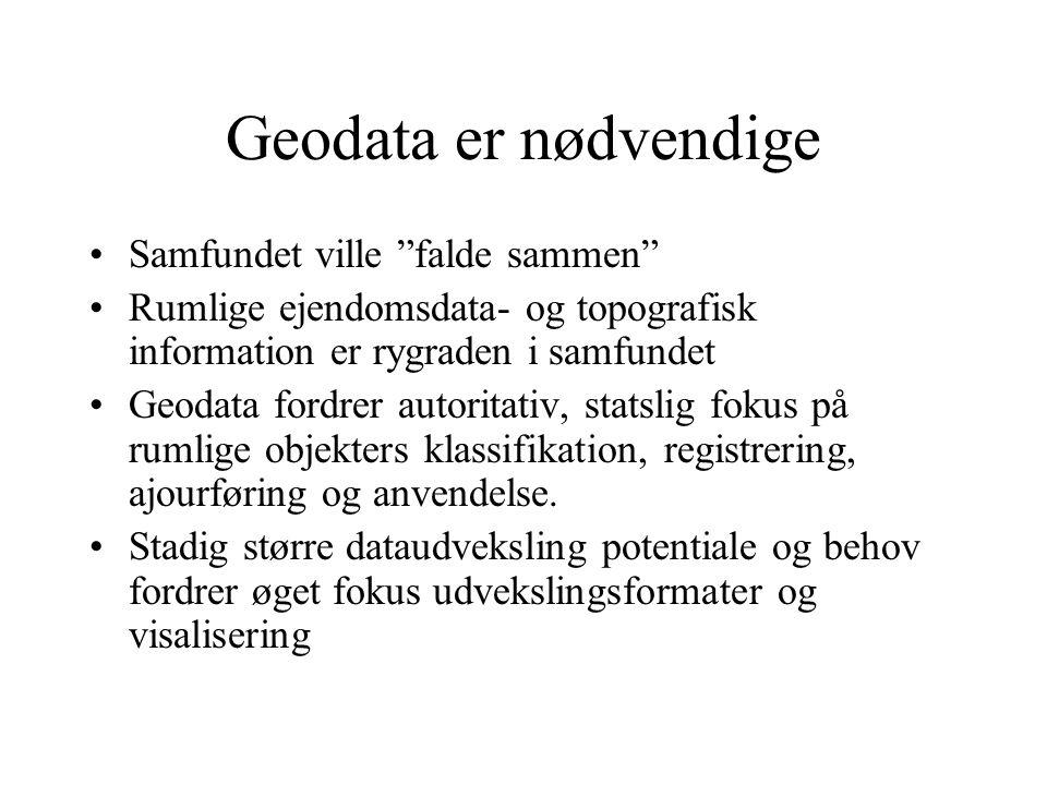 Geodata er nødvendige Samfundet ville falde sammen Rumlige ejendomsdata- og topografisk information er rygraden i samfundet Geodata fordrer autoritativ, statslig fokus på rumlige objekters klassifikation, registrering, ajourføring og anvendelse.