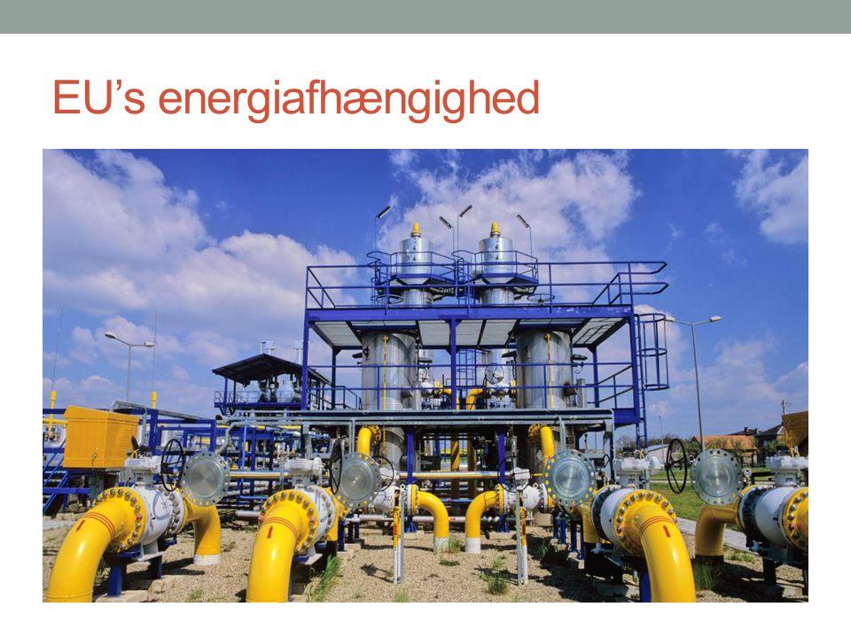 EU's energiafhængighed