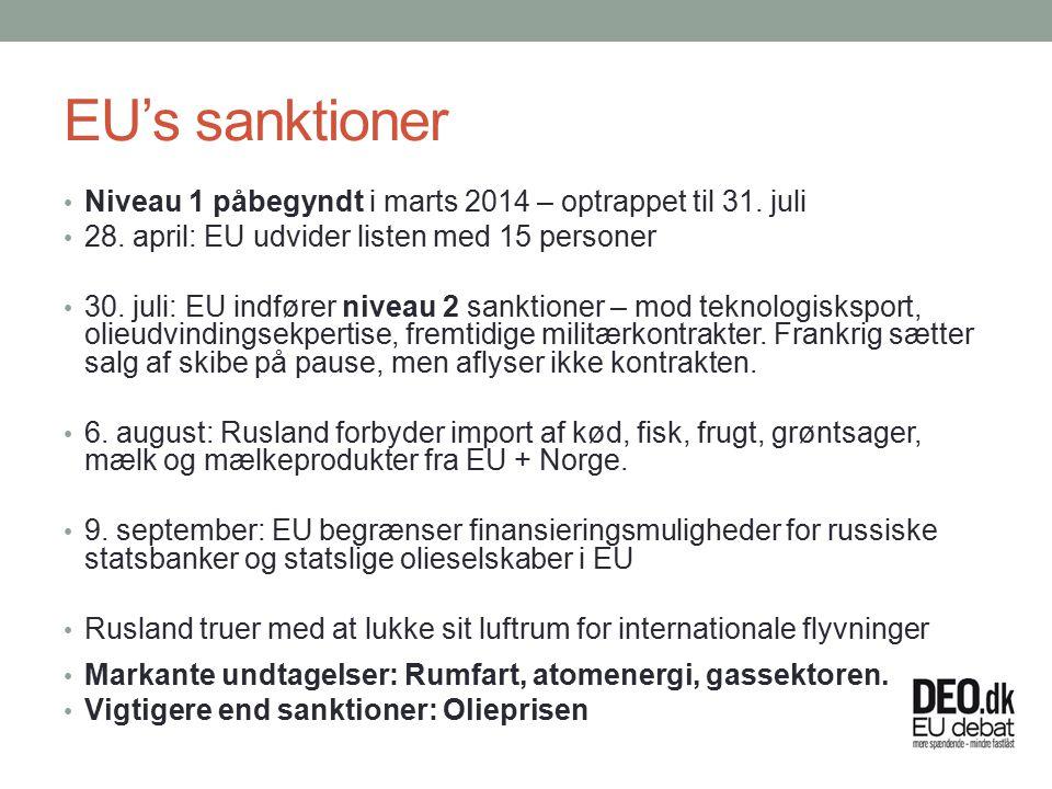 EU's sanktioner Niveau 1 påbegyndt i marts 2014 – optrappet til 31.