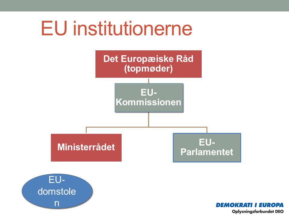 EU institutionerne EU- Kommissionen Det Europæiske Råd (topmøder) Ministerrådet EU- Parlamentet EU- domstole n